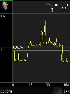 Energy Profiler screenshot