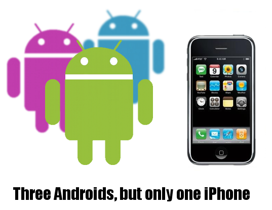 Three Androids but only one iPhone