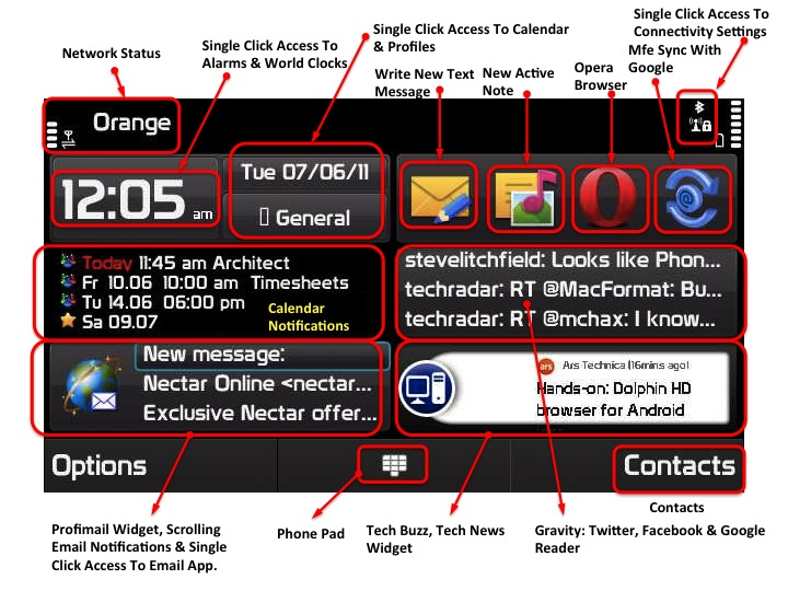 Homescreen, annotated