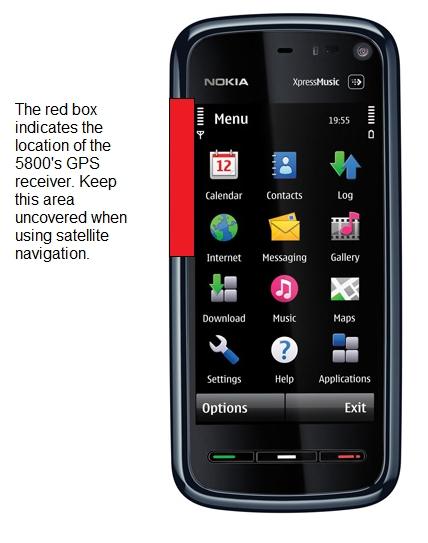 Nokia 5800 GPS receiver