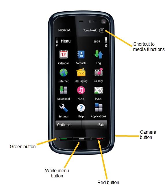Nokia 5800 buttons