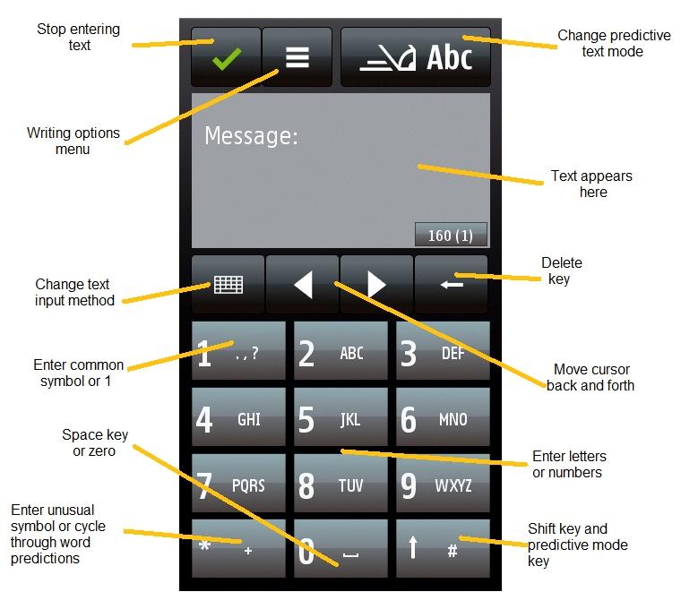 Nokia 5800 keypad
