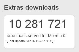 Maemo Extras counter