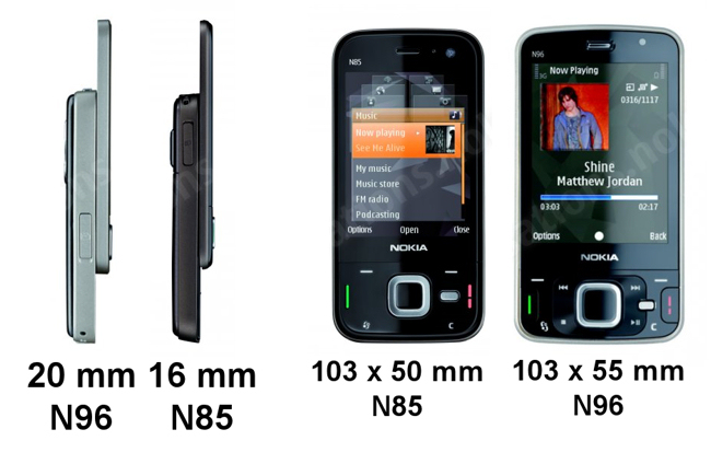 N85 vs N96 size comparison