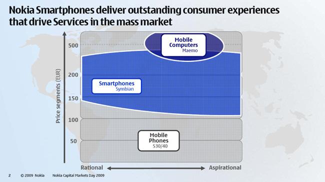 Slide from Nokia CMD 2009