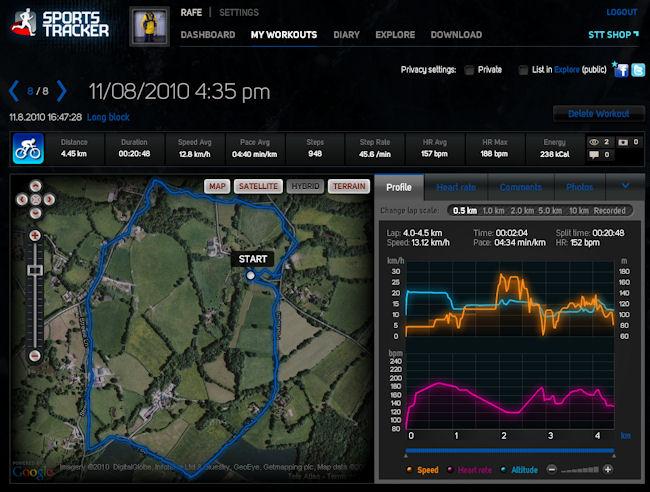 Sports Tracker website