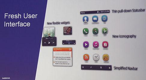 New Symbian UI