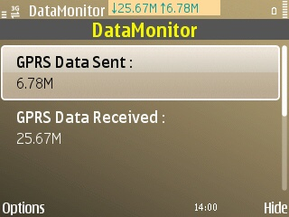 GPRS Data count