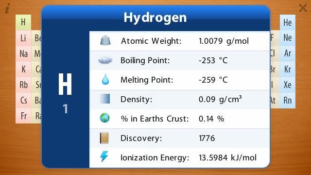 Hydrogen data