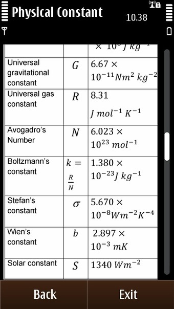 The physical constants page of Physics Reference