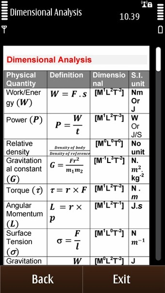 Dimensional analysis in Physics Reference