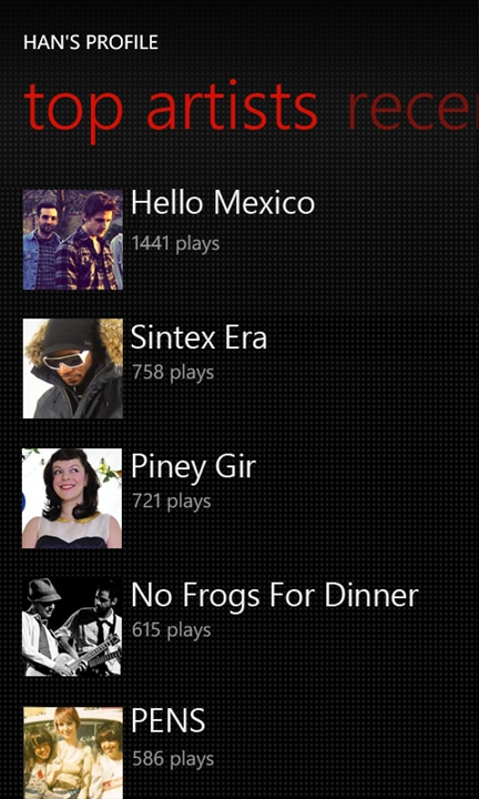 Five Social Networks for WP7