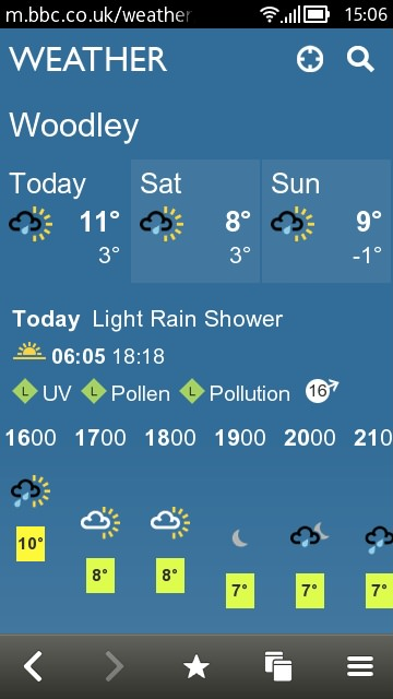 Screenshot, BBC responsive weather