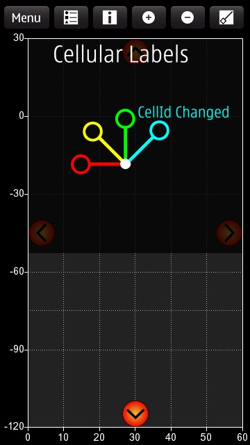 Screenshot, Nokia Connectivity Analyzer