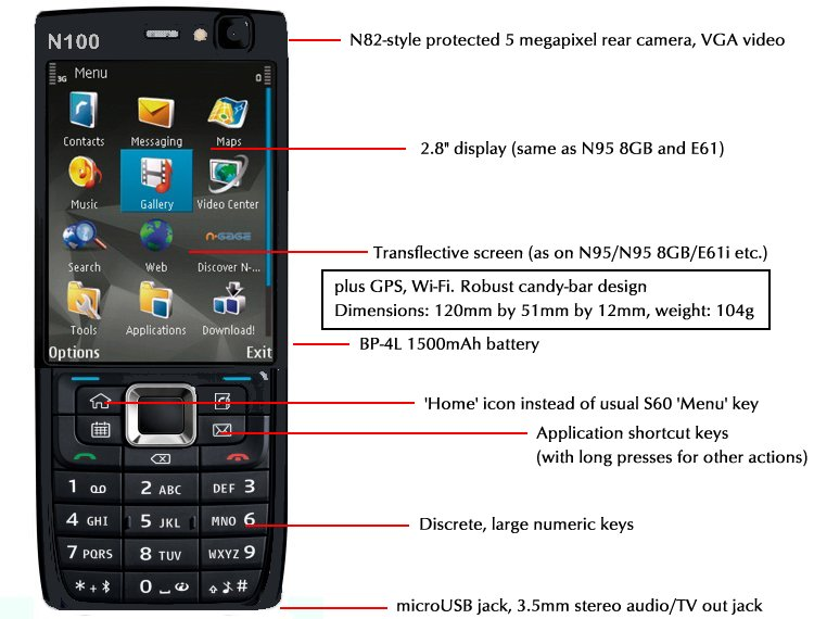 Nokia N100, annotated
