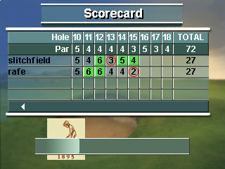 Pro Series Golf online scorecard